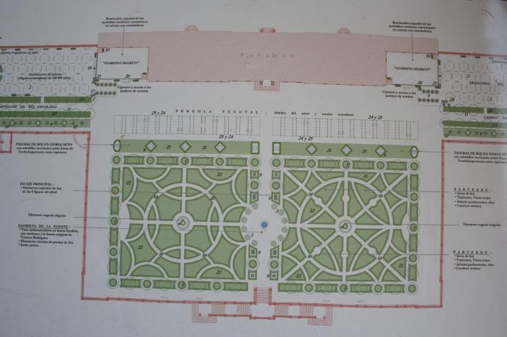 Plano Jardines (2)